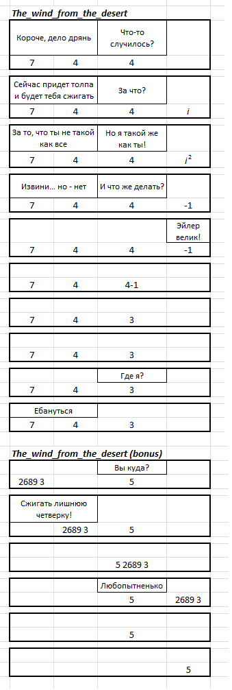 The_wind_from_the_desert