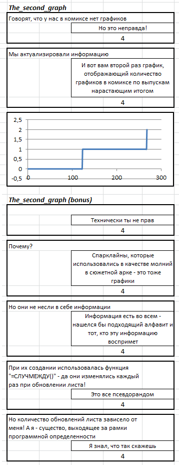 The_second_graph