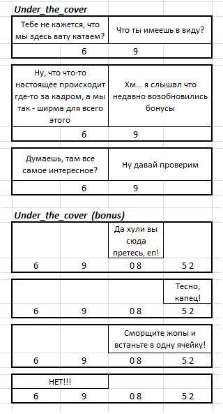 Under_the_cover